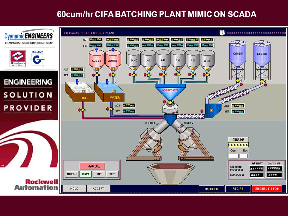 60cum/hr CIFA BATCHING PLANT MIMIC ON SCADA