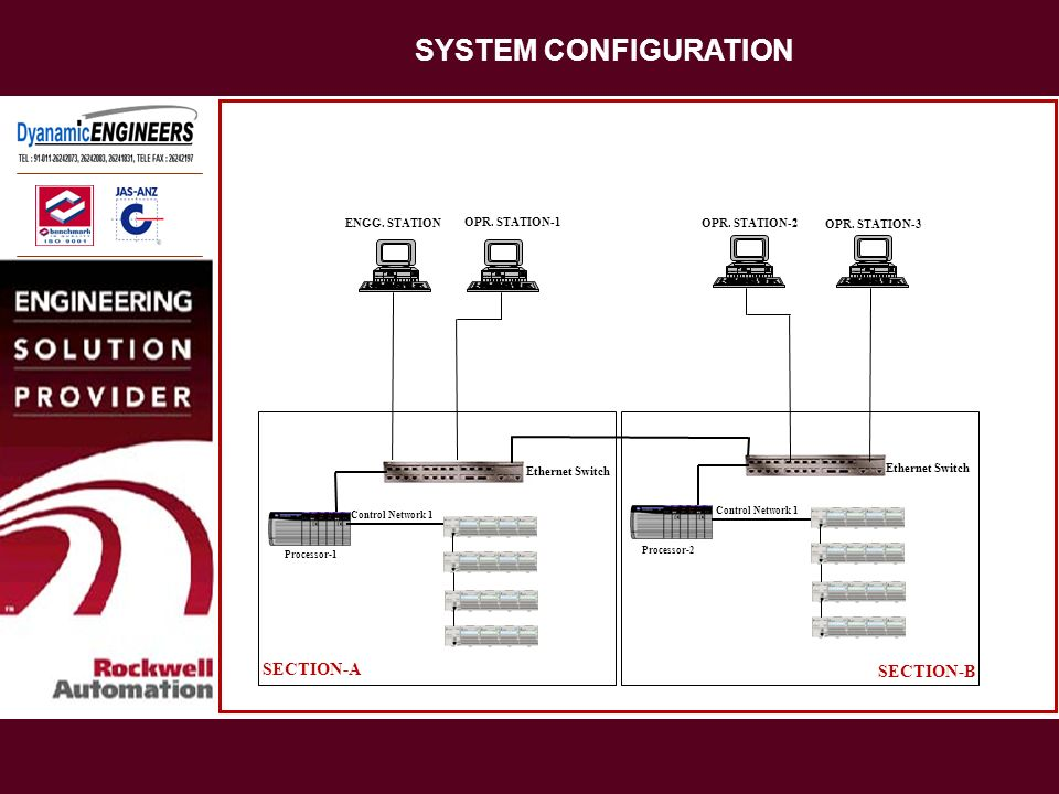 SYSTEM CONFIGURATION SECTION-A SECTION-B ENGG. STATION OPR. STATION-1