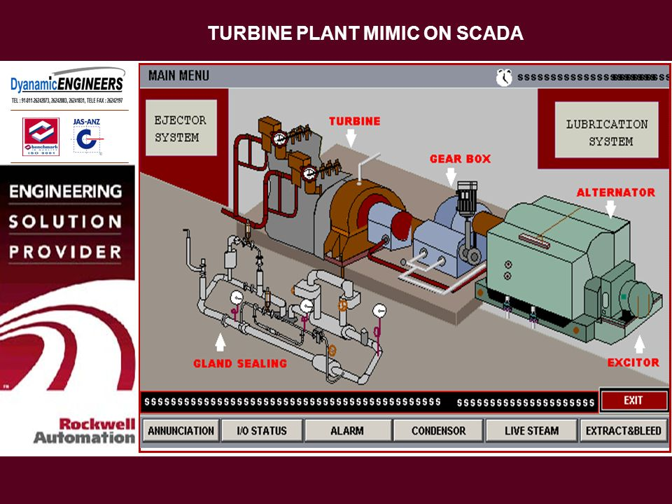 TURBINE PLANT MIMIC ON SCADA