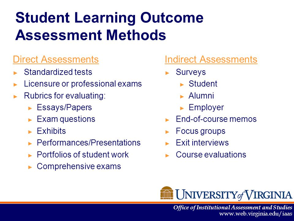 Exam questions by learning outcomes