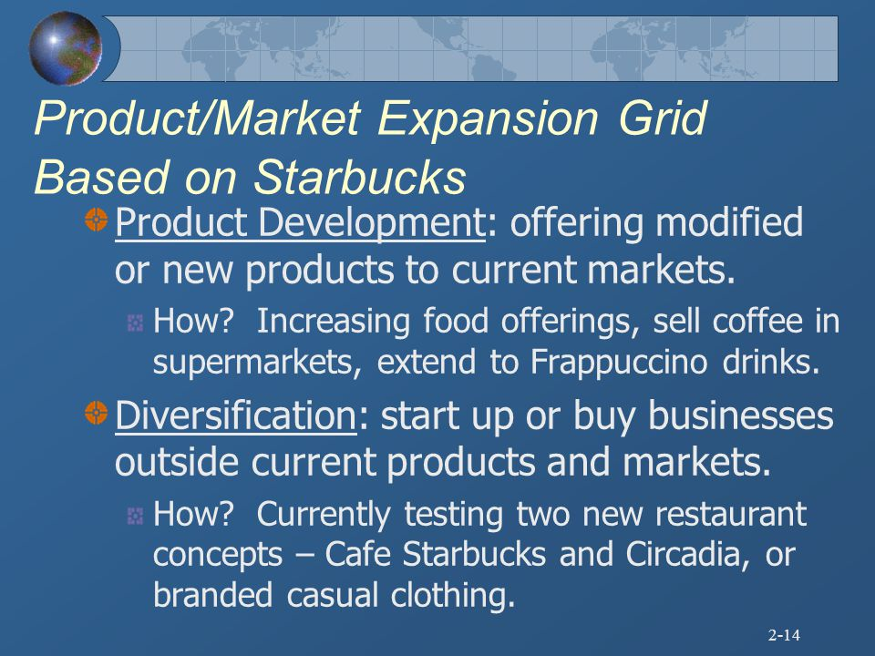 Product/Market Expansion Grid Based on Starbucks