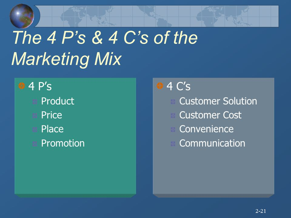 The 4 P's & 4 C's of the Marketing Mix