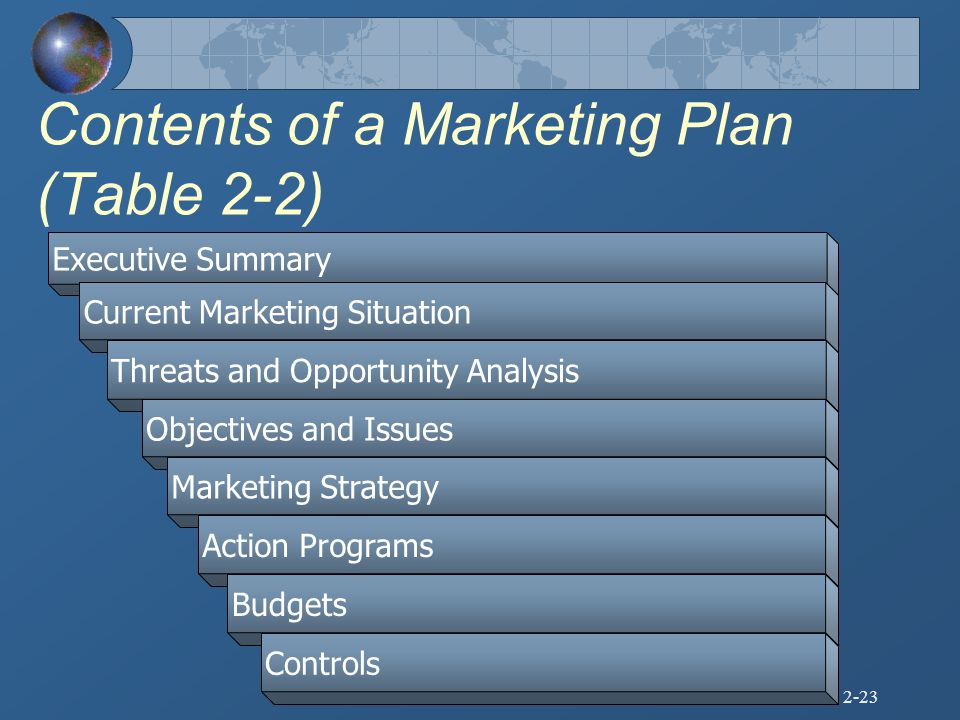 Contents of a Marketing Plan (Table 2-2)