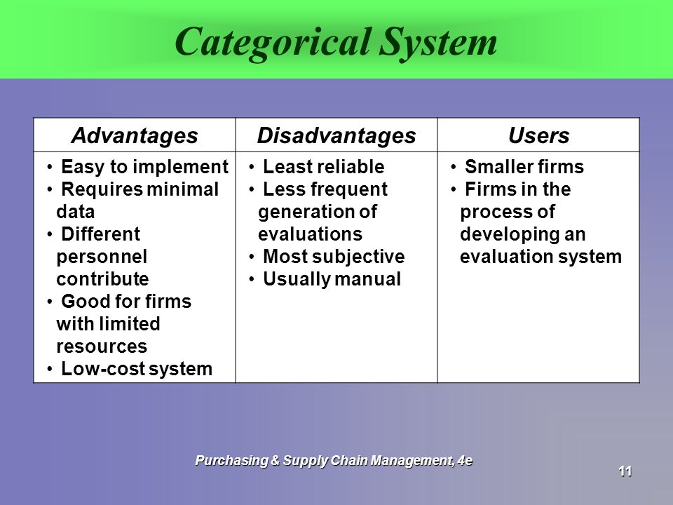 disadvantages of e supply chain The pros and cons of outsourcing in supply chain management the pros and cons of outsourcing in supply chain management by jimmy alyea.