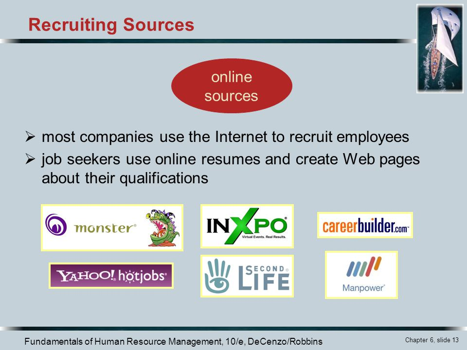 Recruiting Sources online sources