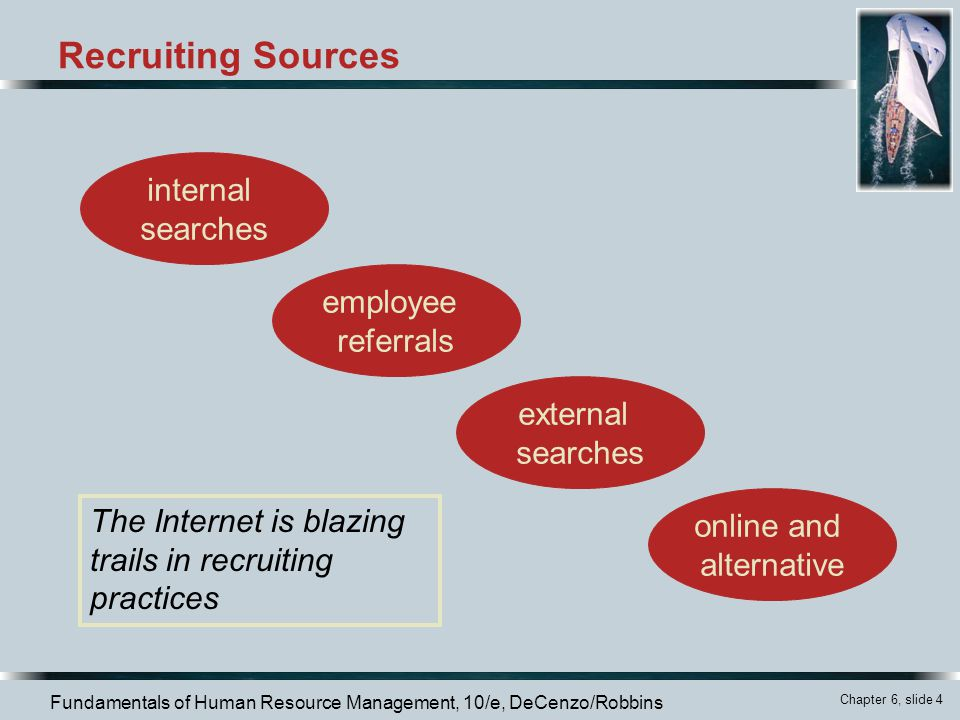 Recruiting Sources internal searches employee referrals external