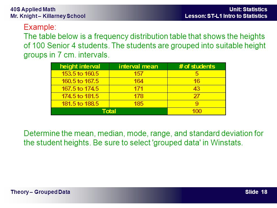 how to find the median in a frequency distribution table