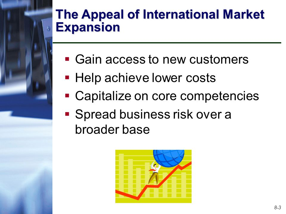 The Appeal of International Market Expansion