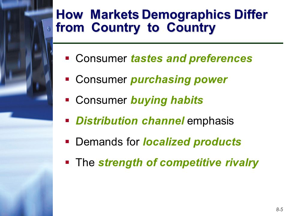 How Markets Demographics Differ from Country to Country