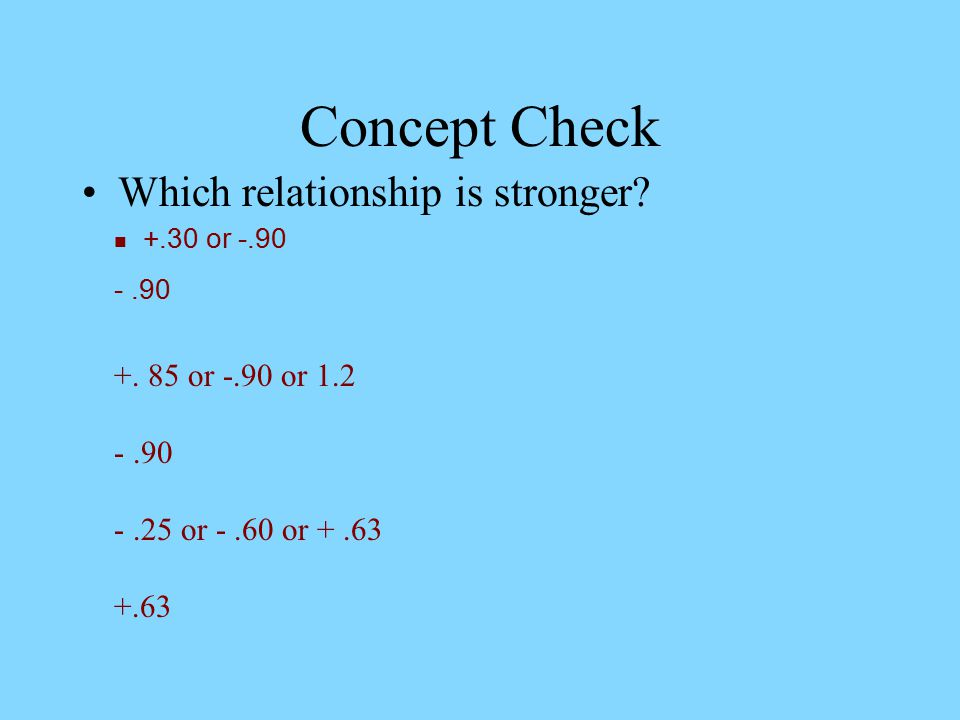 Concept Check Which relationship is stronger or -.90 or 1.2