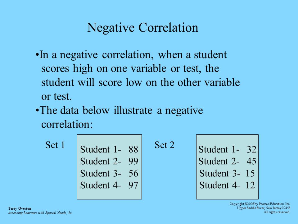 Negative Correlation In a negative correlation, when a student
