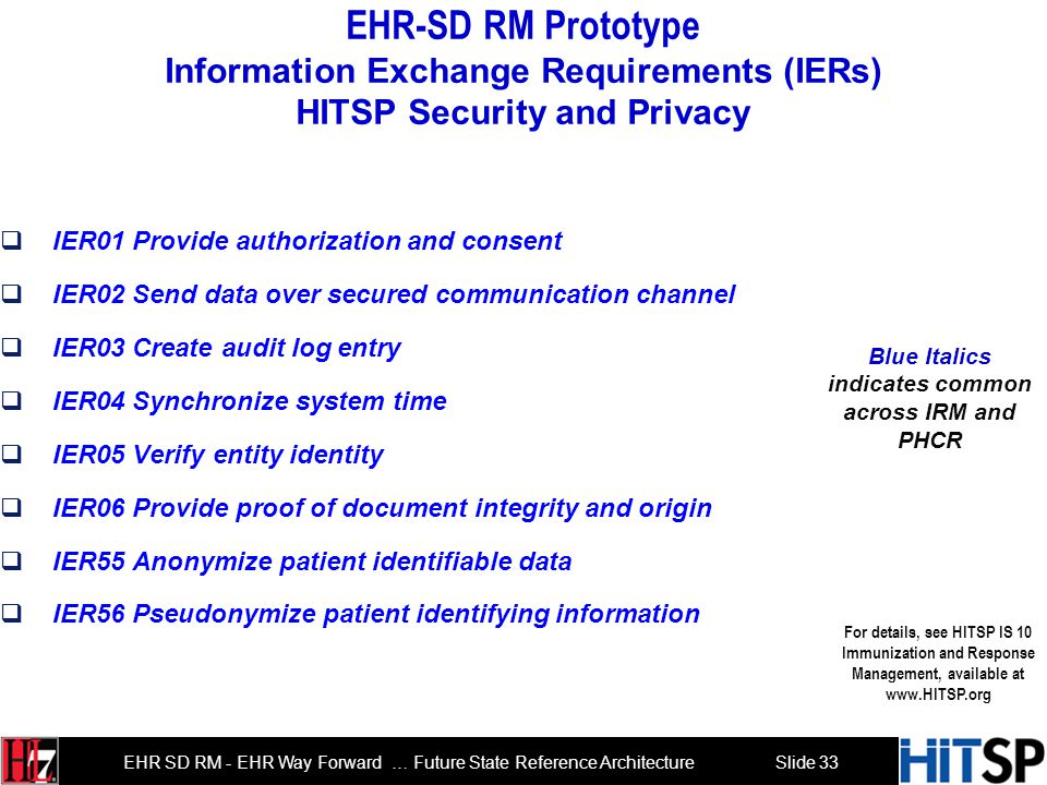 interoperability ehr system Ehr to edc interoperability: problem solved  crcs simply export pdf files containing data, text notes, and adverse events from an ehr system, and easily anonymize.