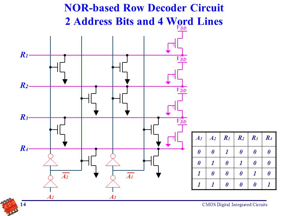 Nor Based Row Decoder Circuit Address Bits And Word Lines on Memory Address Decoder Circuit