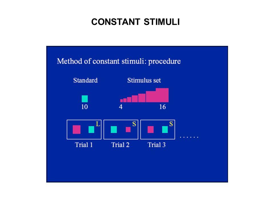 CONSTANT STIMULI