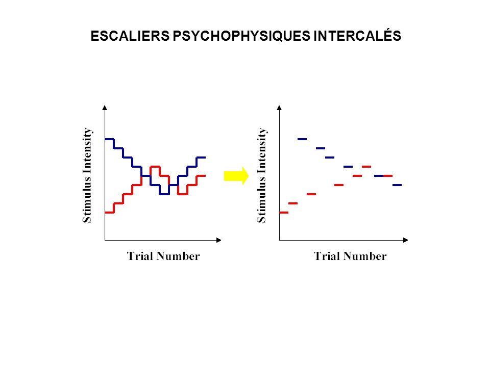 ESCALIERS PSYCHOPHYSIQUES INTERCALÉS