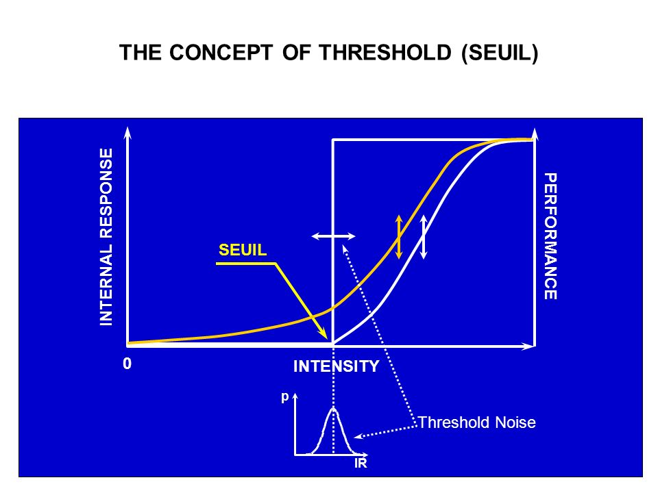 THE CONCEPT OF THRESHOLD (SEUIL)