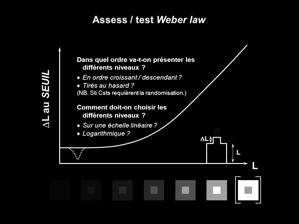 Assess / test Weber law DL au SEUIL L
