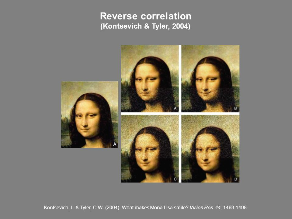 Reverse correlation (Kontsevich & Tyler, 2004)