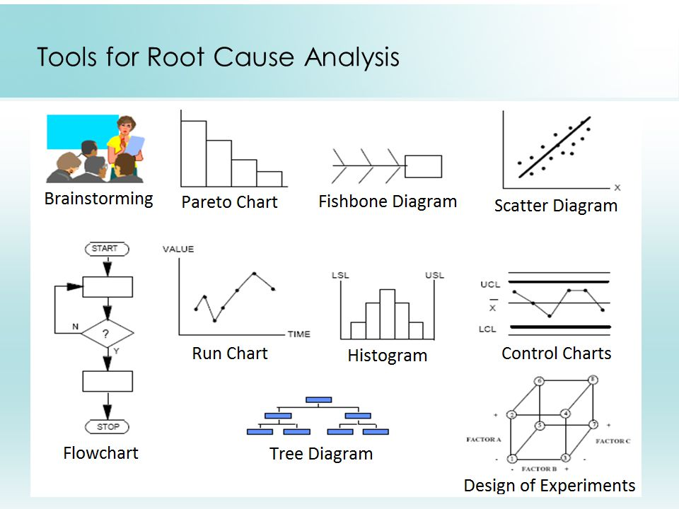 Tools for Root Cause Analysis