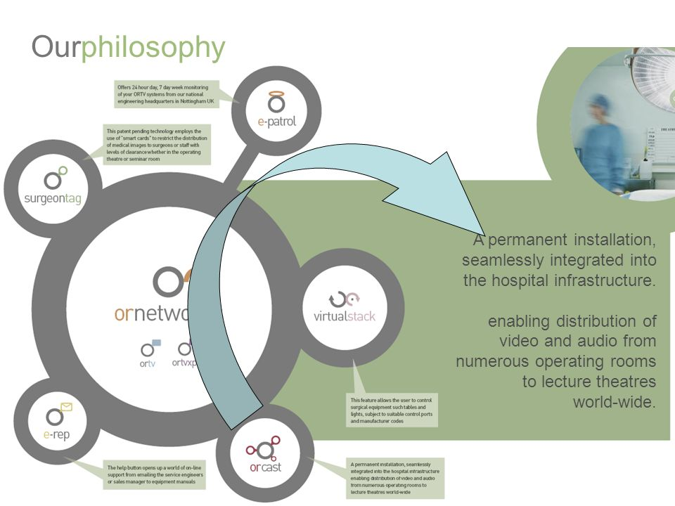 Ourphilosophy A permanent installation, seamlessly integrated into the hospital infrastructure.