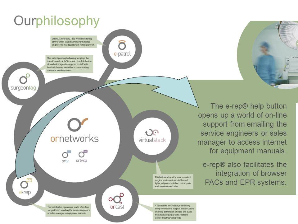 Ourphilosophy