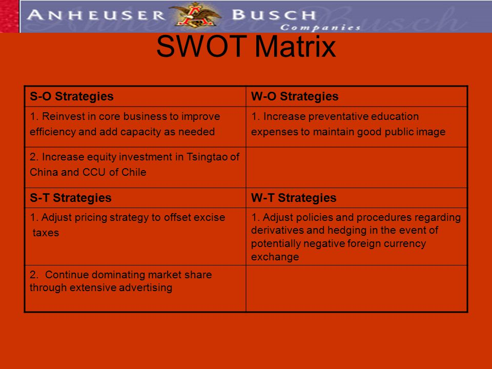 swot analysis of tsingtao Four parts analysis, we know that tsingtao beer now has some  in the last part,  connecting with brief swot analysis, writer rise up some.