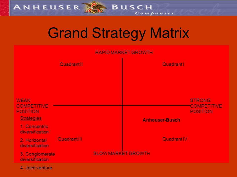 an analysis of the marketing strategies of the anheuser busch companies inc This is the marketing strategy of budweiser introduced in 1876 this american brand is the biggest brand of the anheuser-busch inbev in its portfolio the budweiser beers are filtered and are available worldwide in the draft and packaged forms.