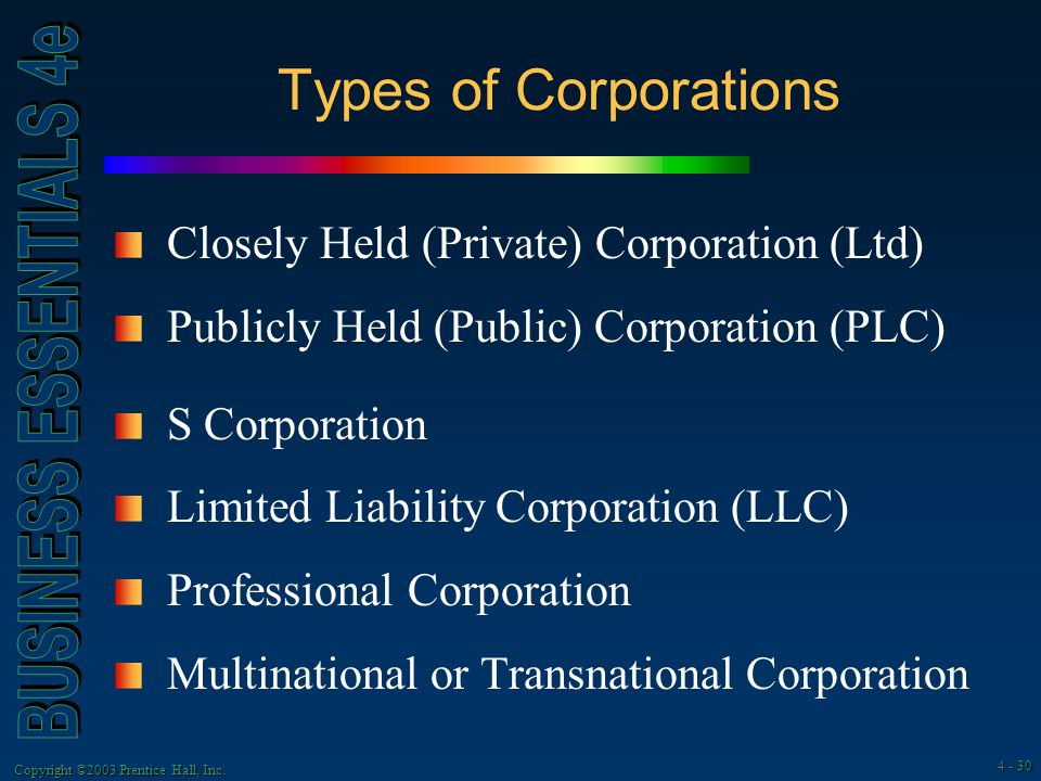 closely held corporation essay This essay is brought to you for free and open access by law ecommons it has  been  imposes upon shareholders of closely held corporations the identical.