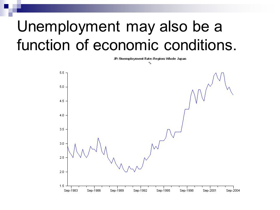 Why did unemployment and inflation fall in the 1990s?