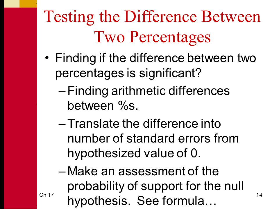 Why differences are important ppt download testing the difference between two percentages ccuart Choice Image