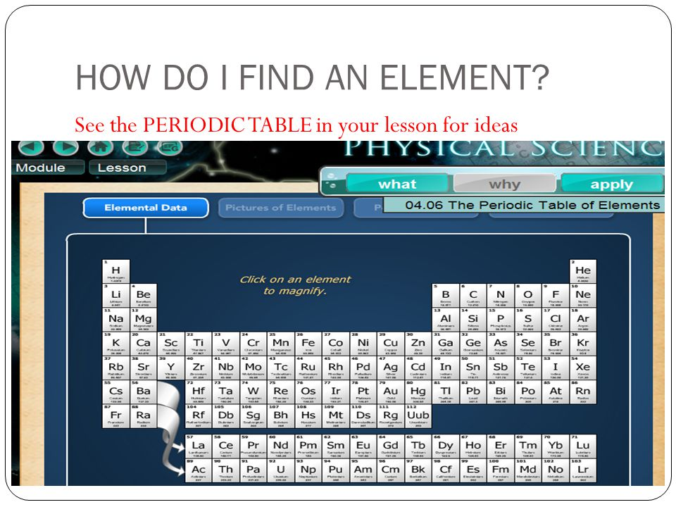Periodic table sample lesson plan on periodic table periodic periodic table sample lesson plan on periodic table the periodic table of elements ppt urtaz Image collections