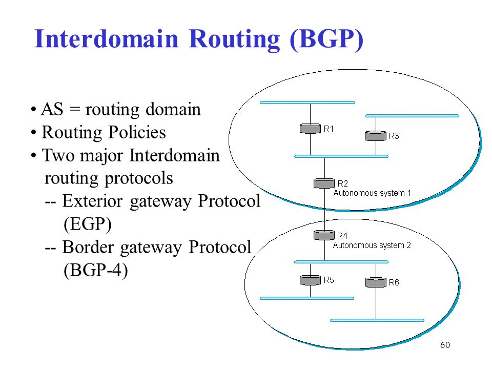 Chapter 4 Internetworking Ppt Download