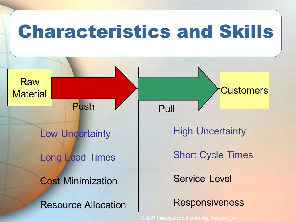 characteristics and skills We have a new site we want to get you answers and assistance quickly check out our new site and get in touch.