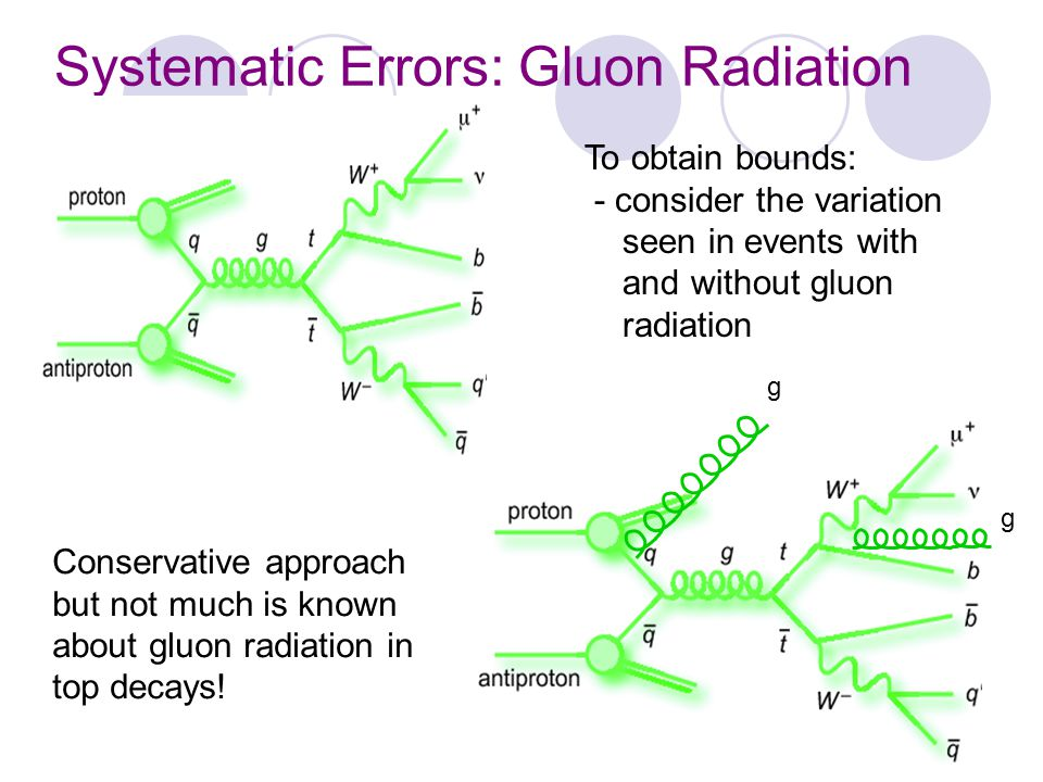 Systematic Errors: Gluon Radiation