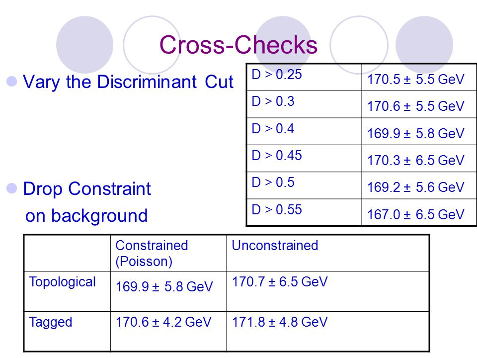 Cross-Checks Vary the Discriminant Cut Drop Constraint on background