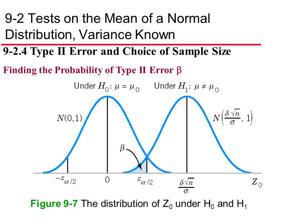 math normal distribution and confidence interval In order to estimate the value of an unknown population mean, we can use a confidence interval based on the standard normal distribution (z-interval) or the t-distribution (t-interval.