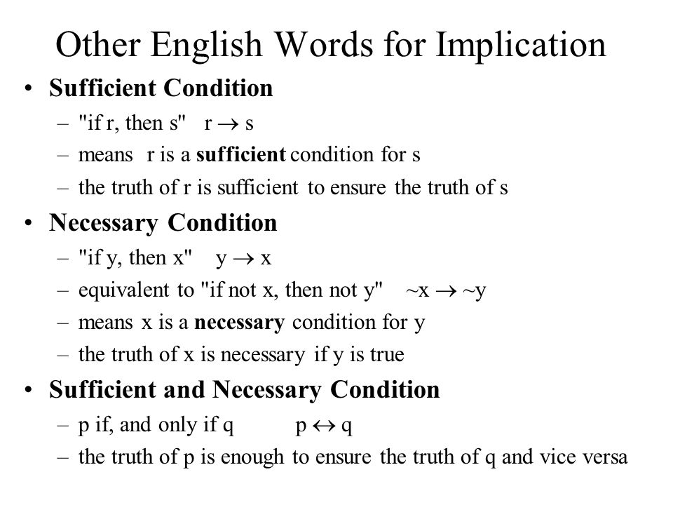 Other English Words for Implication