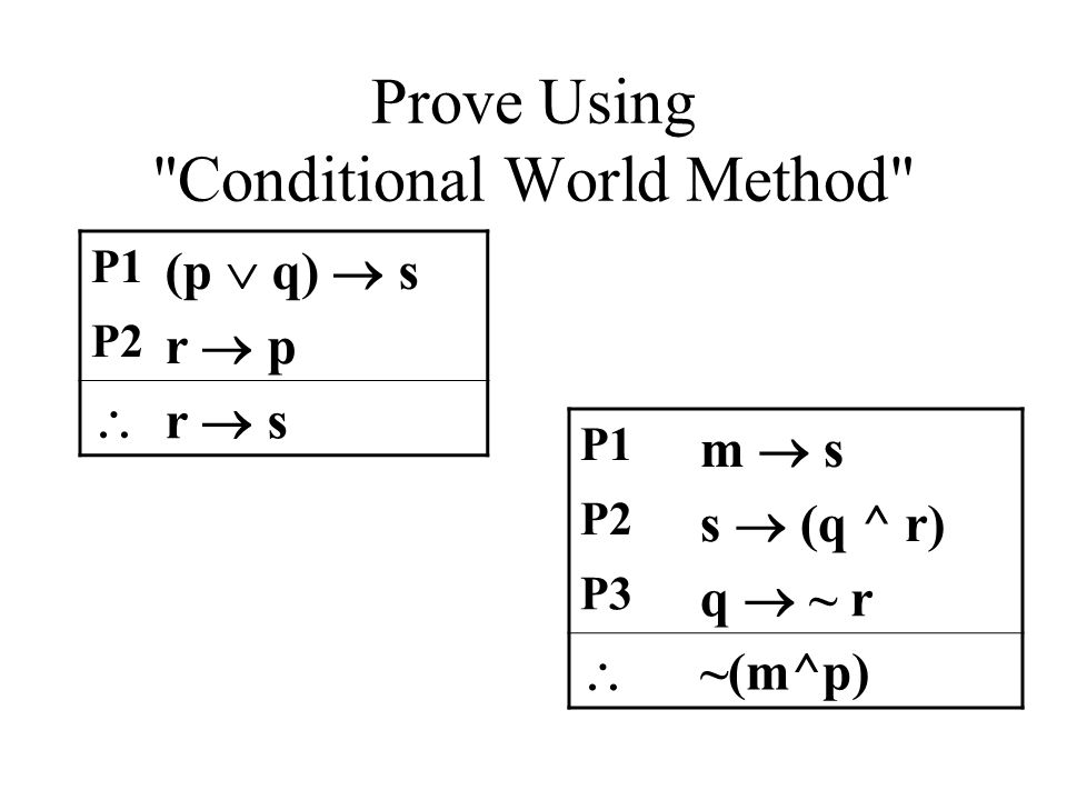 Prove Using Conditional World Method