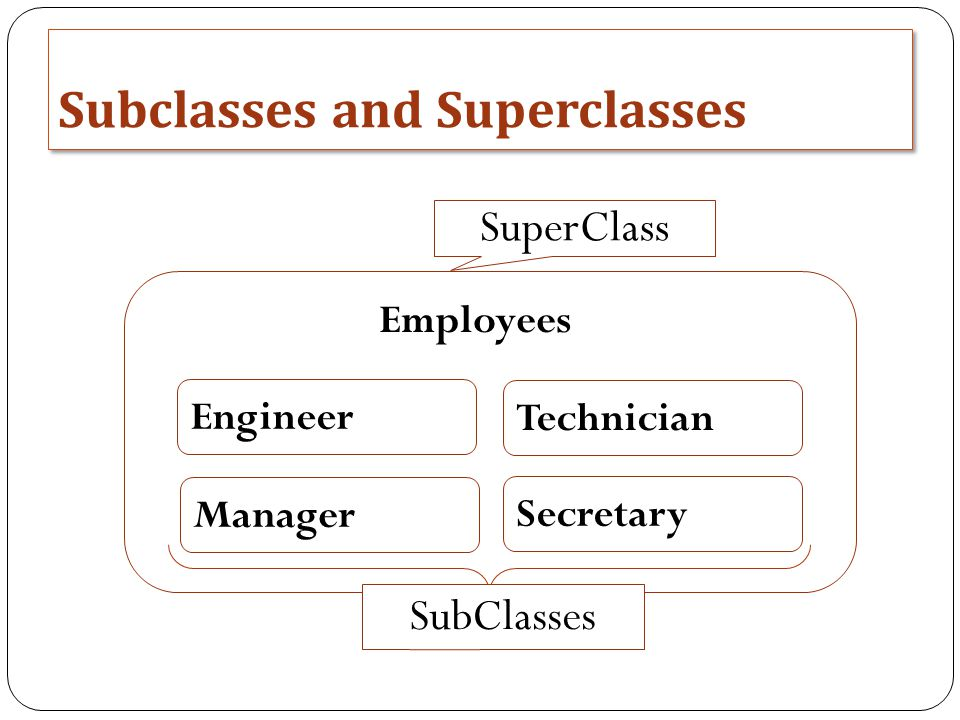 Subclasses and Superclasses