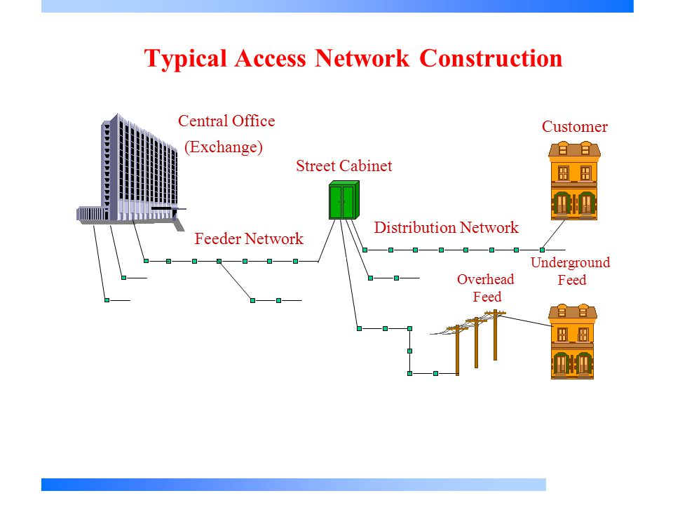Architectures and alternatives for broadband access for Contractors network