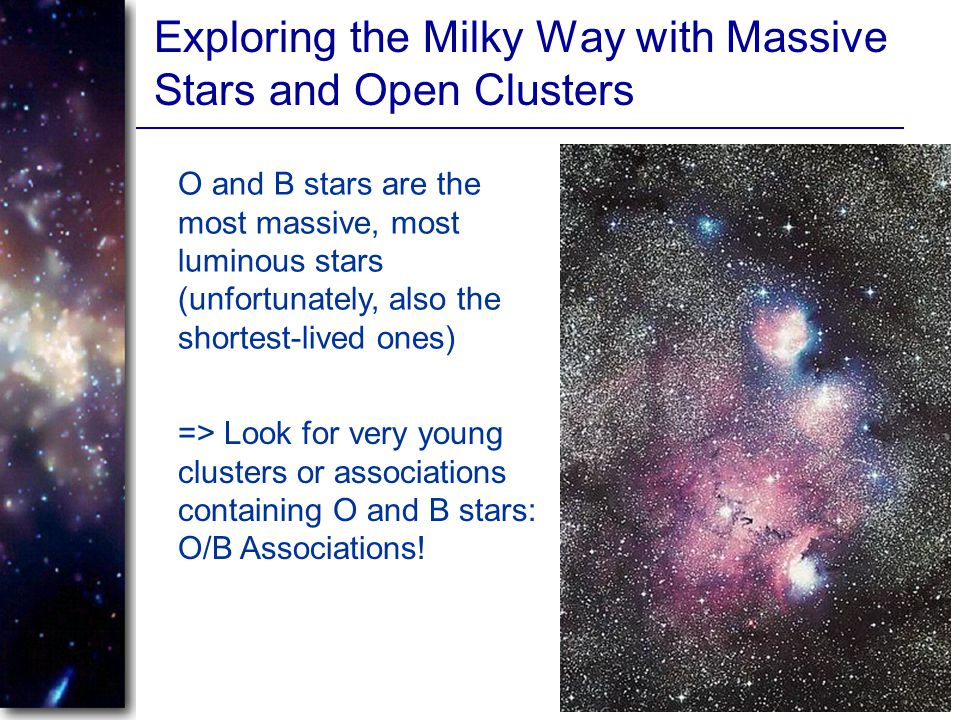 Exploring the Milky Way with Massive Stars and Open Clusters