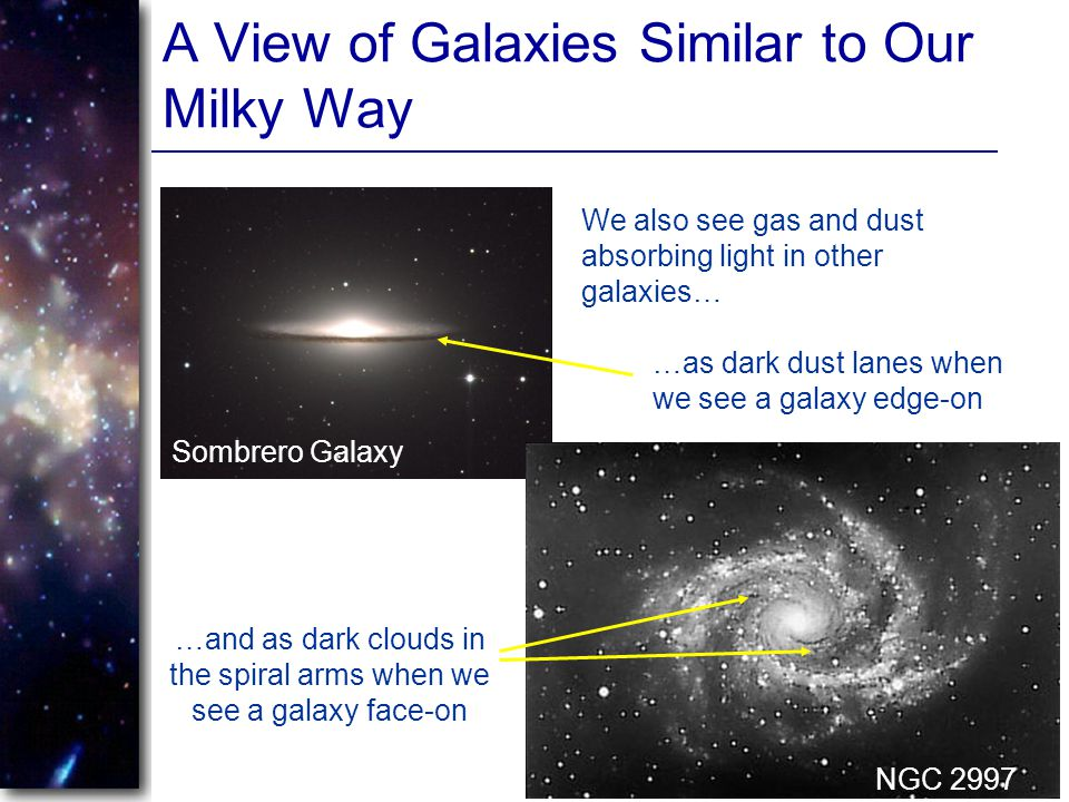A View of Galaxies Similar to Our Milky Way