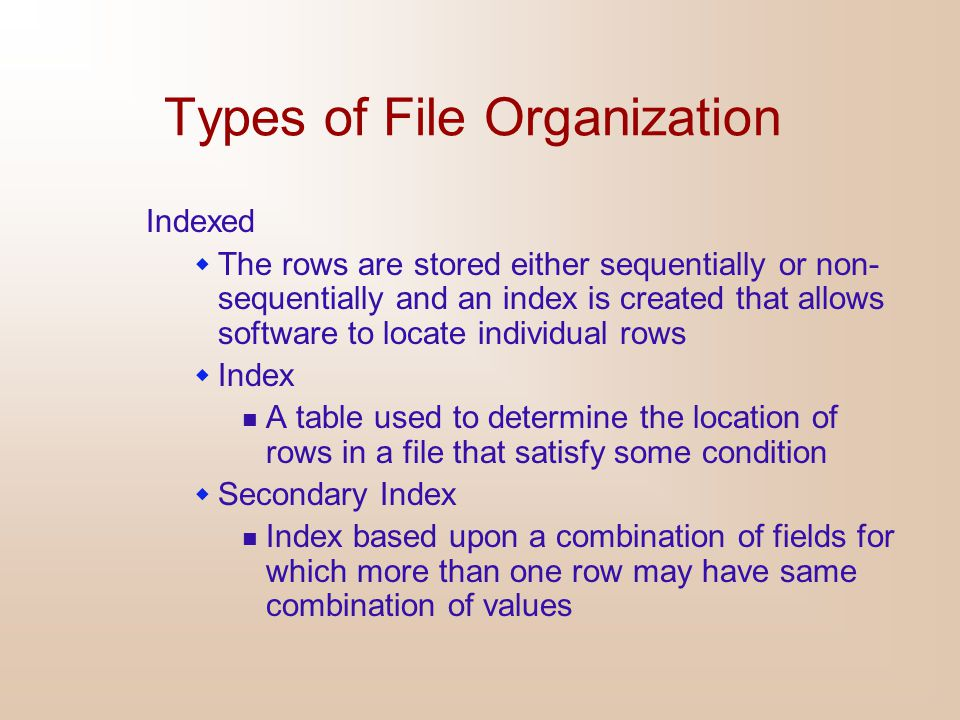 Types of File Organization