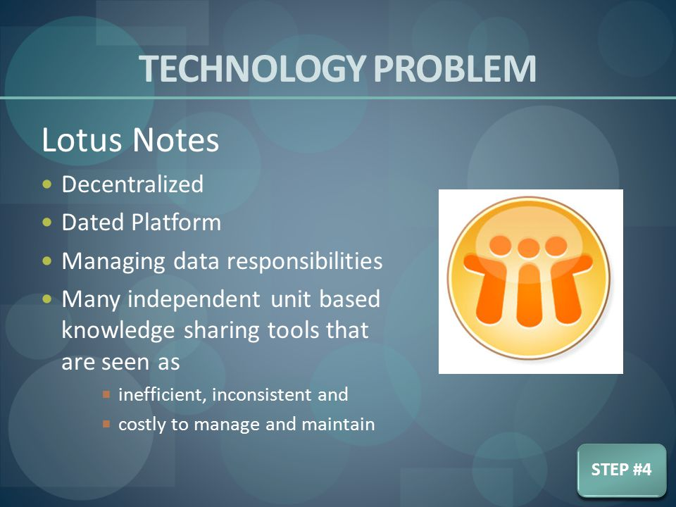 Technology problem Lotus Notes Decentralized Dated Platform
