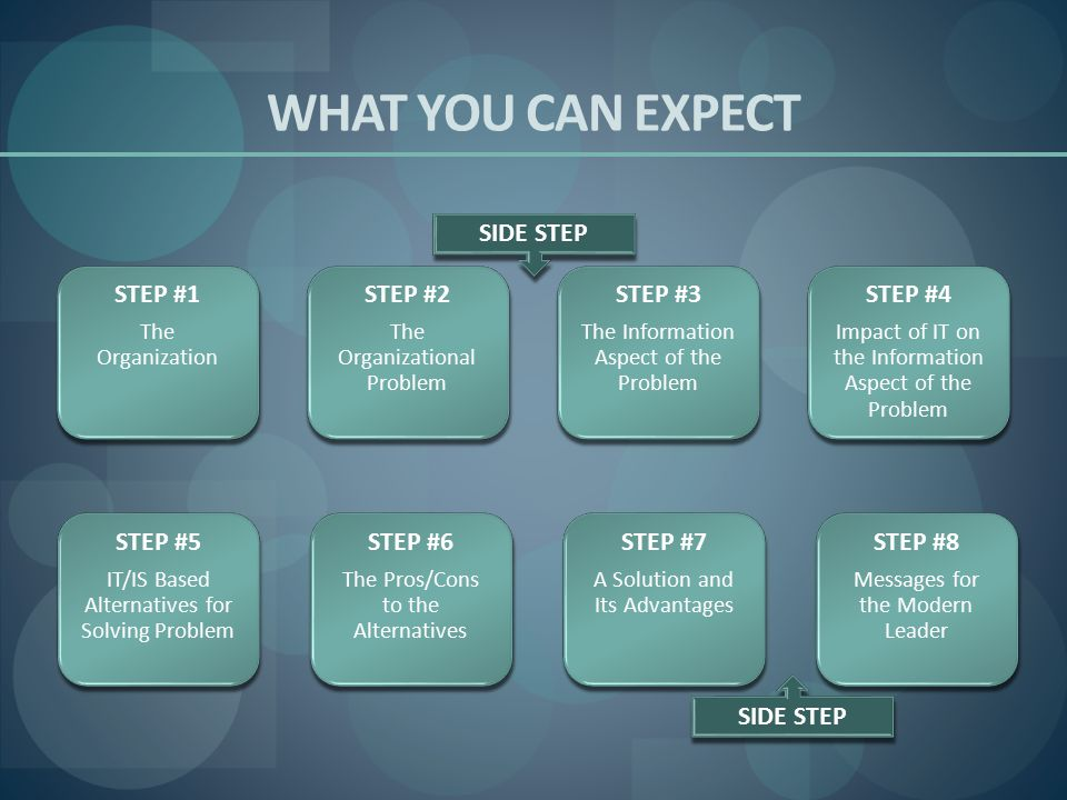 WHAT YOU CAN EXPECT SIDE STEP STEP #1 STEP #2 STEP #3 STEP #4 STEP #5