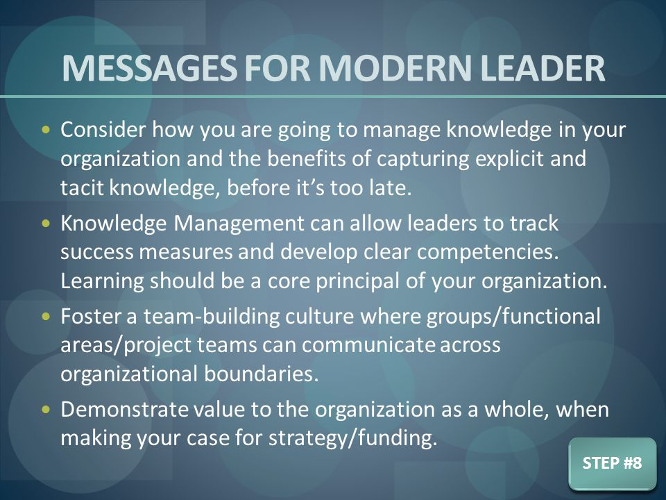MESSAGES FOR MODERN LEADER