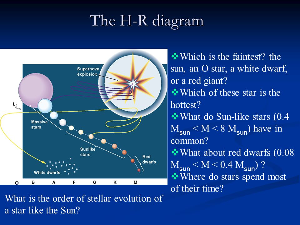 Stellar Evolution The birth, Life and Death of stars - ppt download