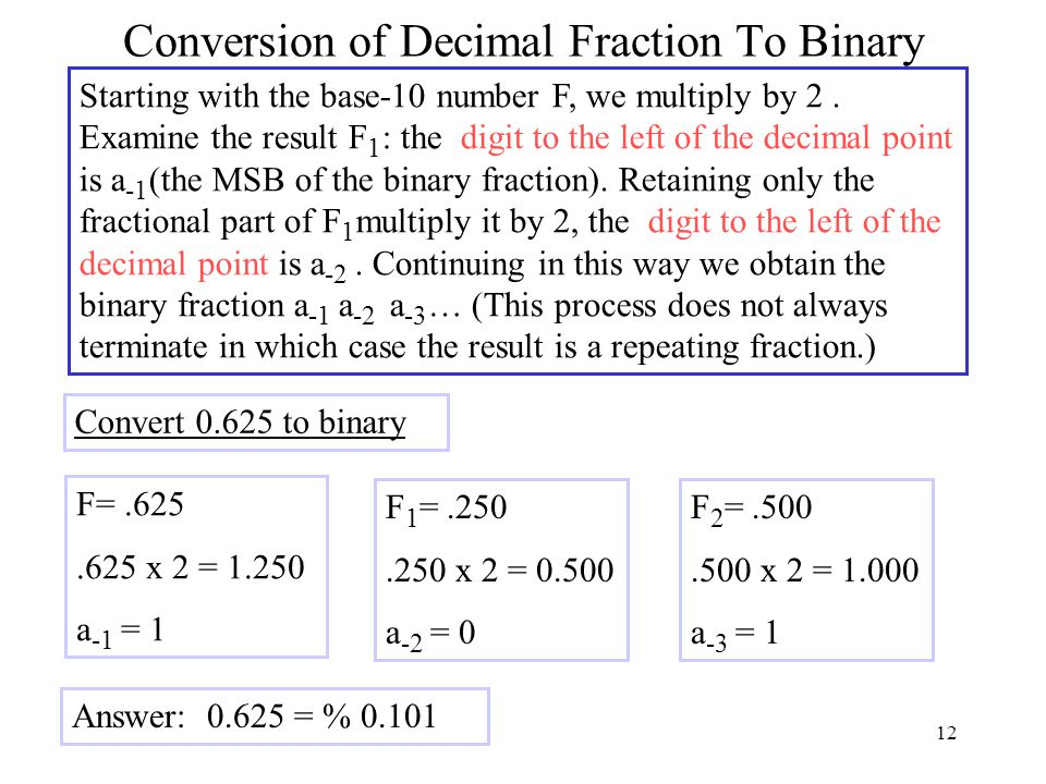 Conversion of Decimal Fraction To Binary