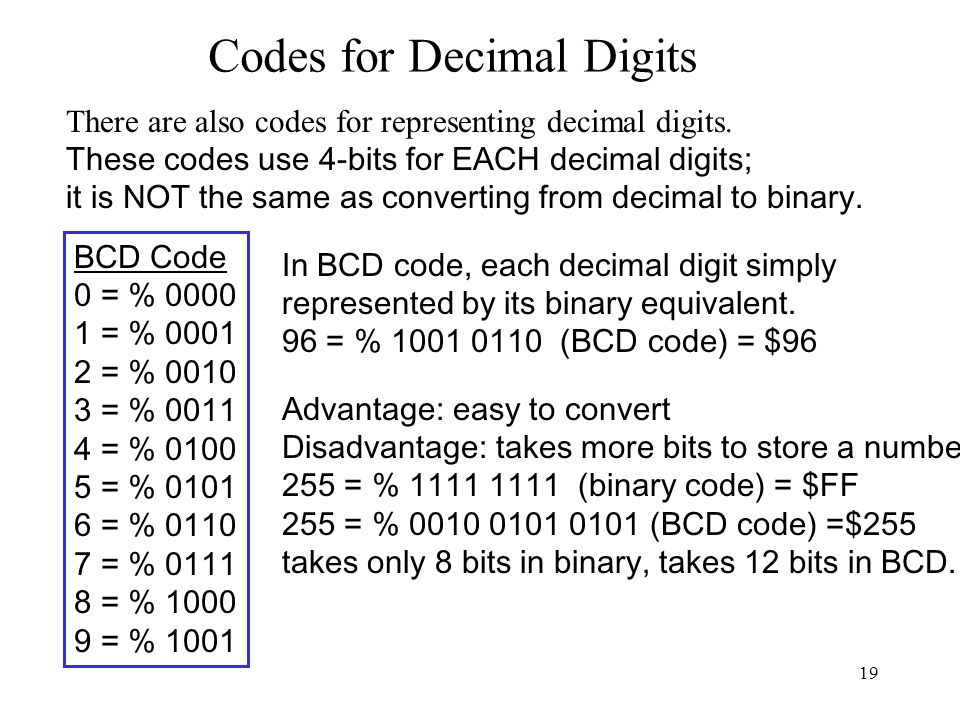 Codes for Decimal Digits