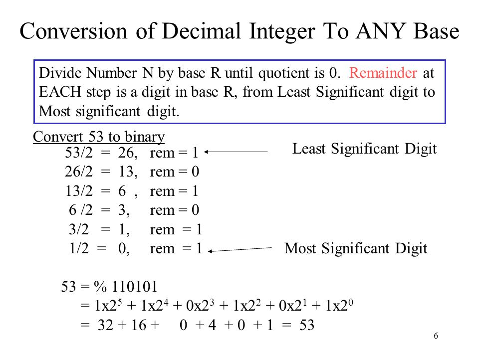 Conversion of Decimal Integer To ANY Base